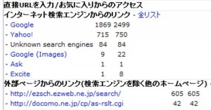 11月検索エンジン