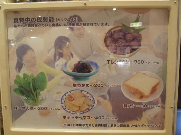 「通常の食品に含まれている放射能カリウム40の数値」 (G1 M.ZUIKO DIGITAL 14-42mm F3.5-5.6)