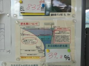 矢木沢ダム貯水率39.8%