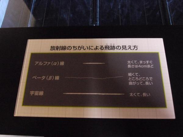 「霧箱の飛跡解説 (α線・β線・宇宙線)」 (G1 M.ZUIKO DIGITAL 14-42mm F3.5-5.6)